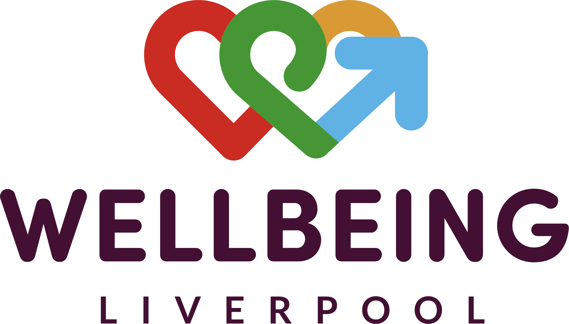 Wellbeing Liverpool