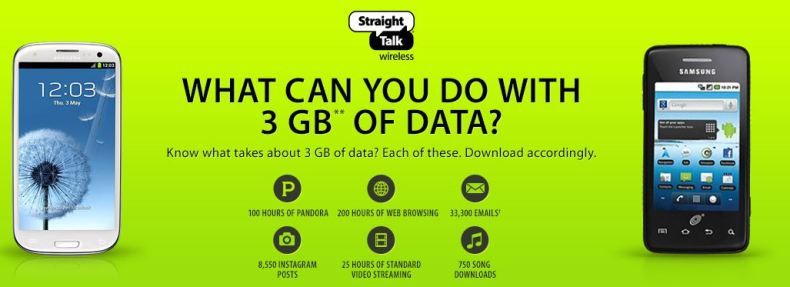 Straight Talk: Just How Much Data is 3GB? - The Well