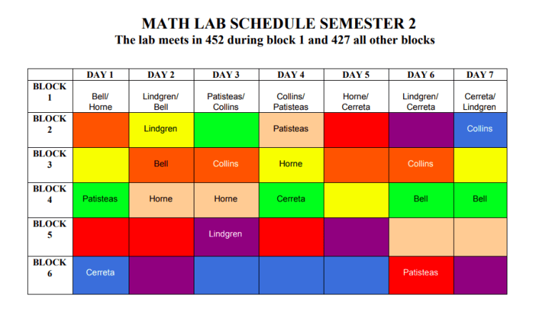 Math Lab Schedule Color Chart, explained in text below