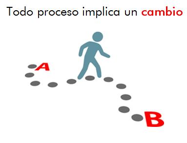 cambio_coaching