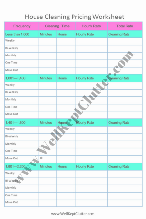 What to charge for house cleaning services. Create your own House Cleaning Price Worksheet.