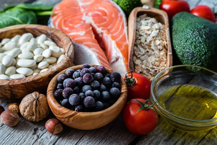 Lifestyle Changes for Managing Thyroid Disease