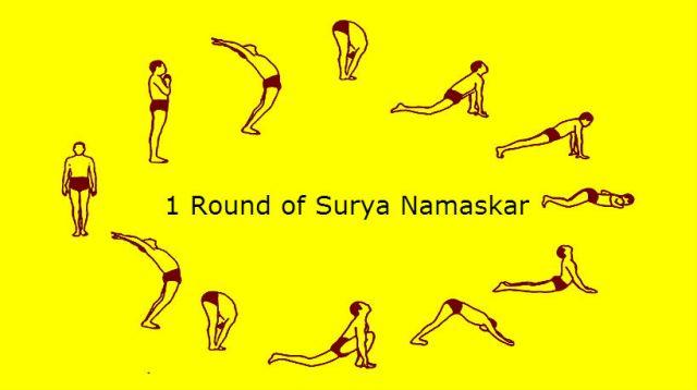 Surya Namaskar: a sequence of 12 yoga postures
