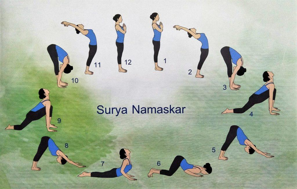 Yoga Benefits with Surya Namaskar