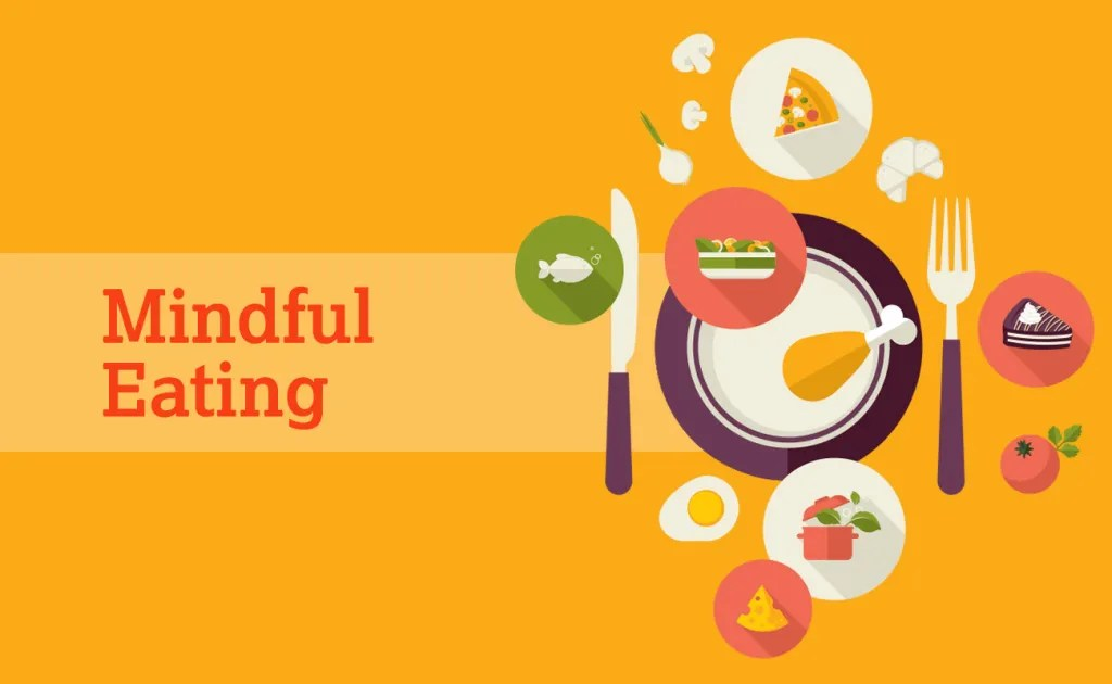 Eat Well and with Mindfulness   #Mindful Eating
