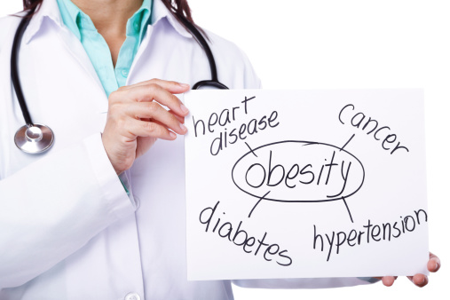 Endocrine Weight Loss: Understanding Hormones