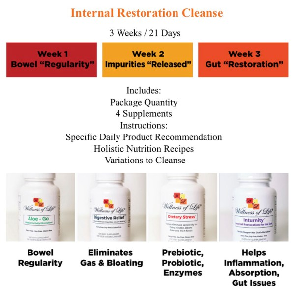Create Your Cleanse 4-Pack