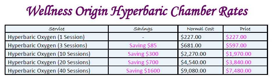 Hyperbaric Oxygen Chamber Rates(1)