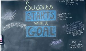 "Chalkboard that says ""success starts with a goal"""