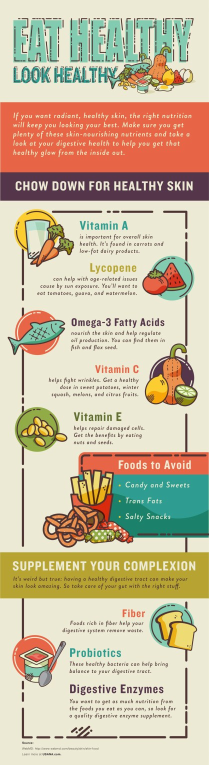 Healthy Skin infographic non-branded