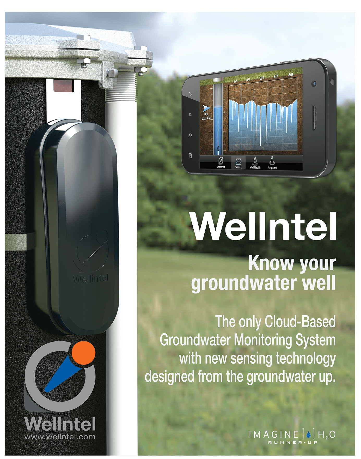 Wellntel - Know your Groundwater Well