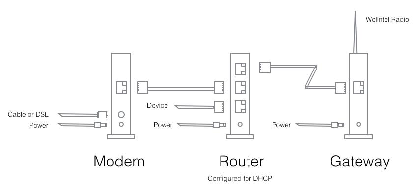 Plug and Play 2