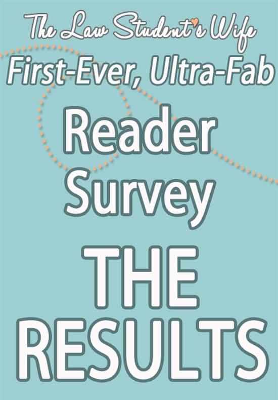 Reader-Survey-Logo-Results