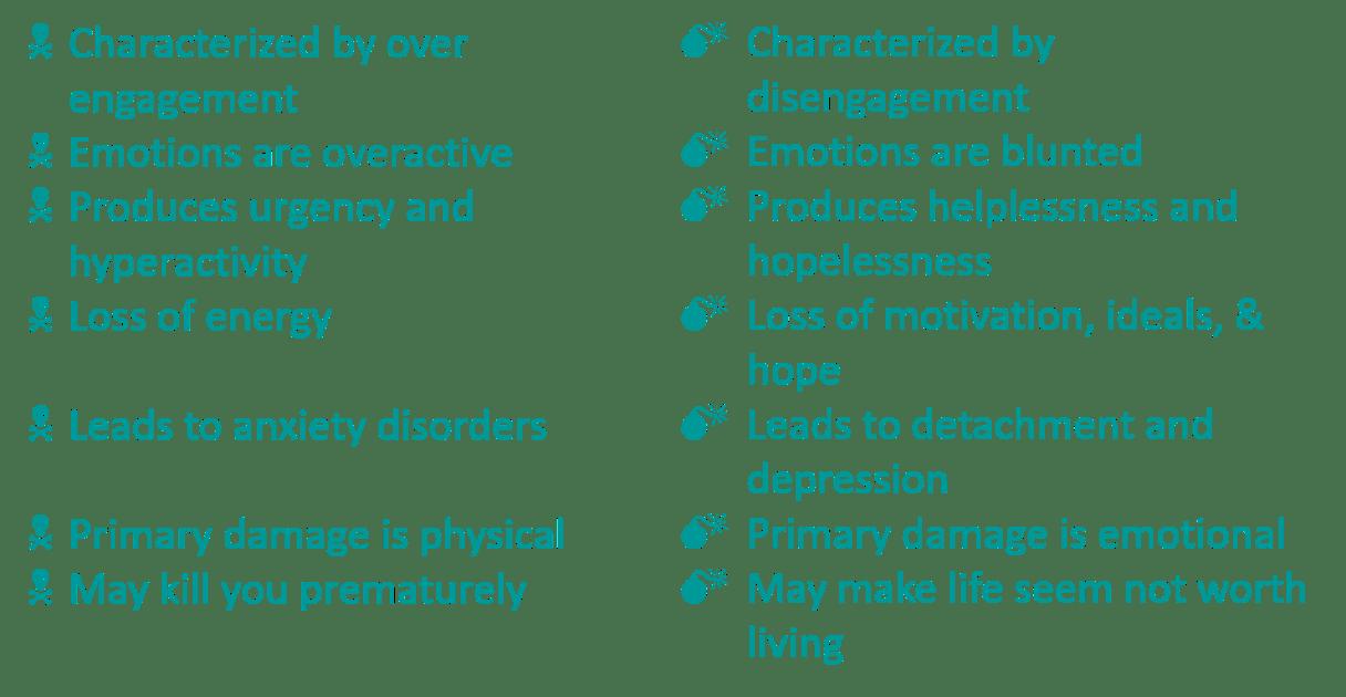stress vs burnout columns
