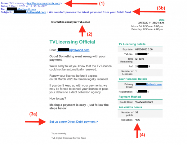 how to spot scam email - tv licence scam