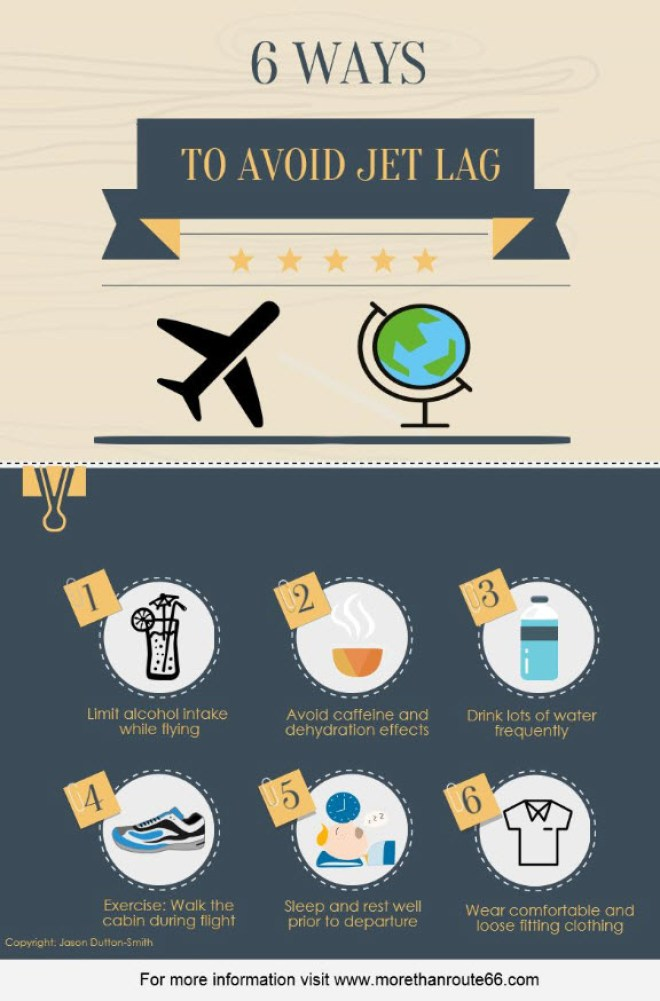 Jet lag Infographic - 6 ways to avoid jet lag. Image by morethanroute66.com