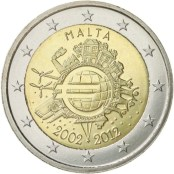 Malta uses the Euro