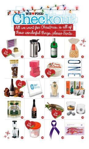 We Love Food, It's All We Eat Christmas Checkout
