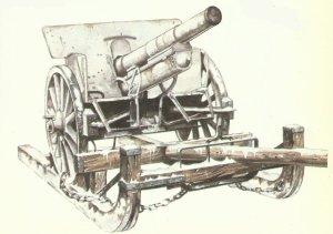 75-mm Feldkanone 16