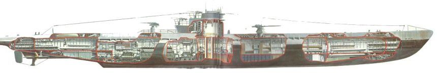 Querschnitt durch ein U-Boot