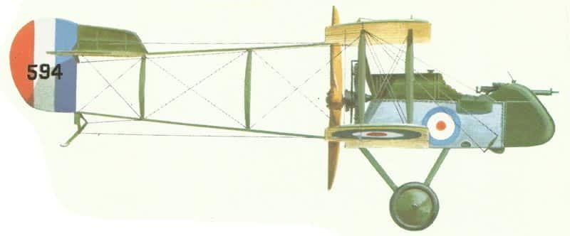 Modell einer Airco DH2