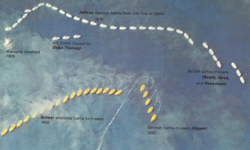 Gefecht der Schlachtflotten zwischen 18:15-18:35 Uhr.