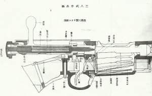 Mechanismus des Ariska-Gewehr