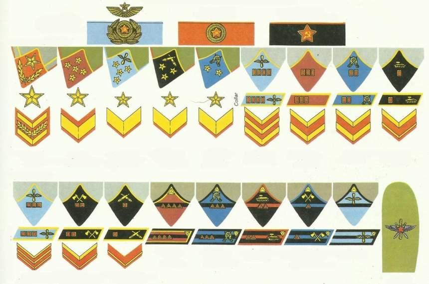 Rangabzeichen Rote Armee 1940-43