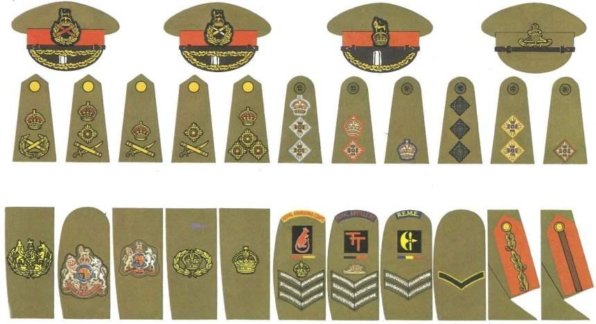 Uniform-Abzeichen der britischen Armee
