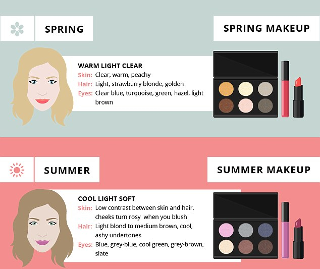 Eye Makeup For Blue Grey Eyes And Blonde Hair Take Feeluniques Simple Makeup Test To See Which Hues Reveal Your