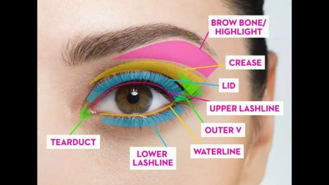 Eye Makeup Tutorials Step By Step Eye Makeup Tutorialstep Step Guide For Beginnerseasy And