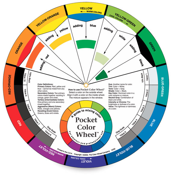 Makeup Colour Wheel For Eyes How To Use Your Color Wheel To Choose Eye Shadow Or Eye Liner Hues