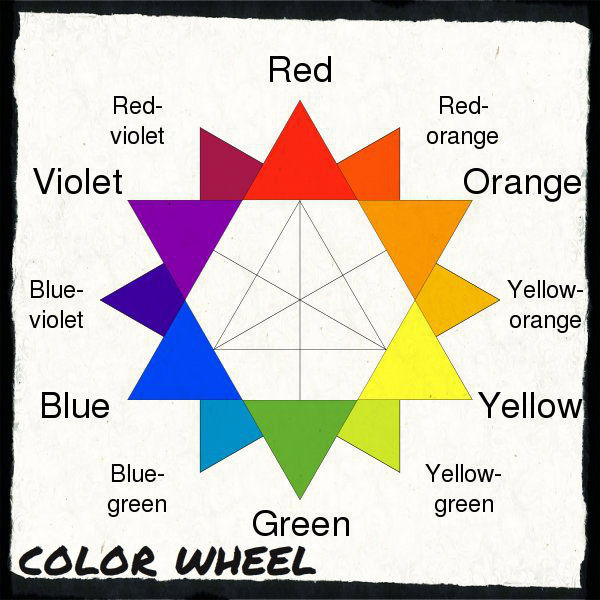 Makeup Colour Wheel For Eyes Make Brown Eyes Sparkle Complementary Eye Color Tutorial 8 Steps