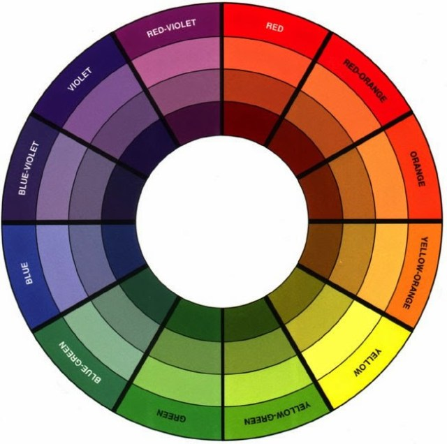 Makeup Colour Wheel For Eyes The Best Eye Makeup For Your Eye Colour Beauty Division