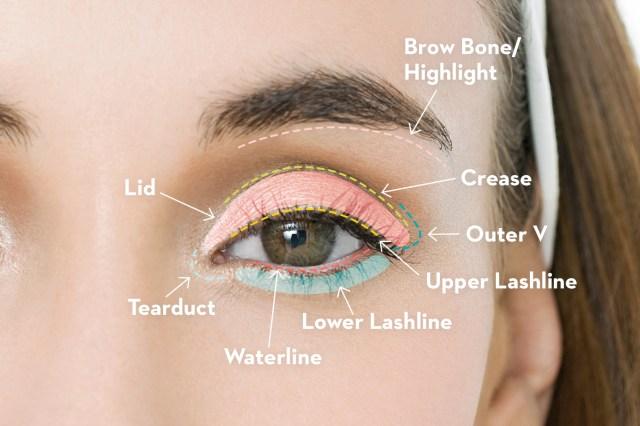 Simple Pink Eye Makeup How To Apply Eyeshadow Best Eye Makeup Tutorial