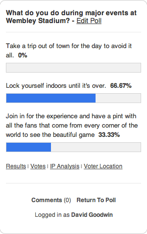 Events poll