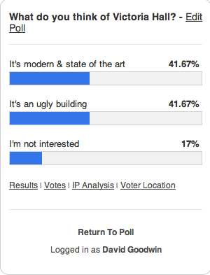 Britain's ugliest building poll