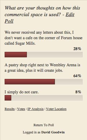 sugar mills desserts poll