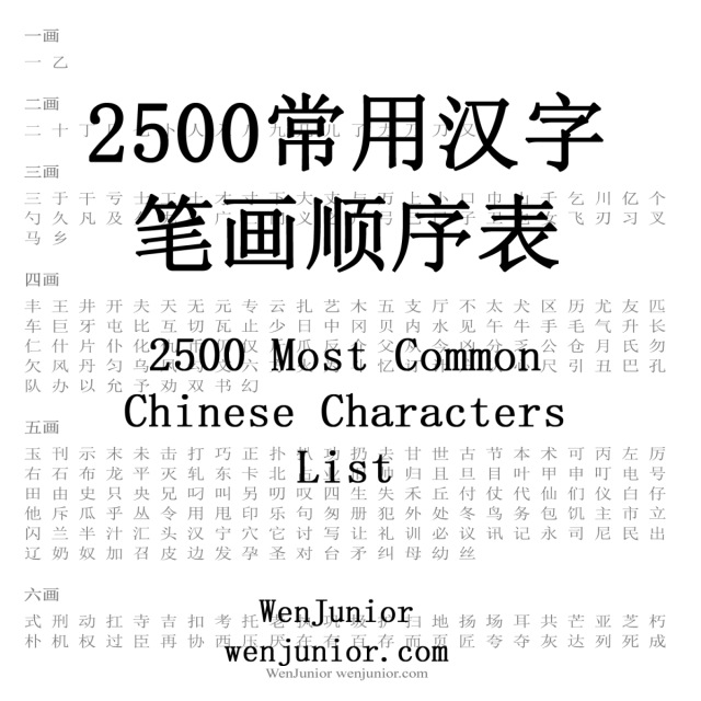 2500 Most Common Chinese Characters List Wenjunior