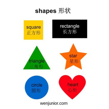 shape word list