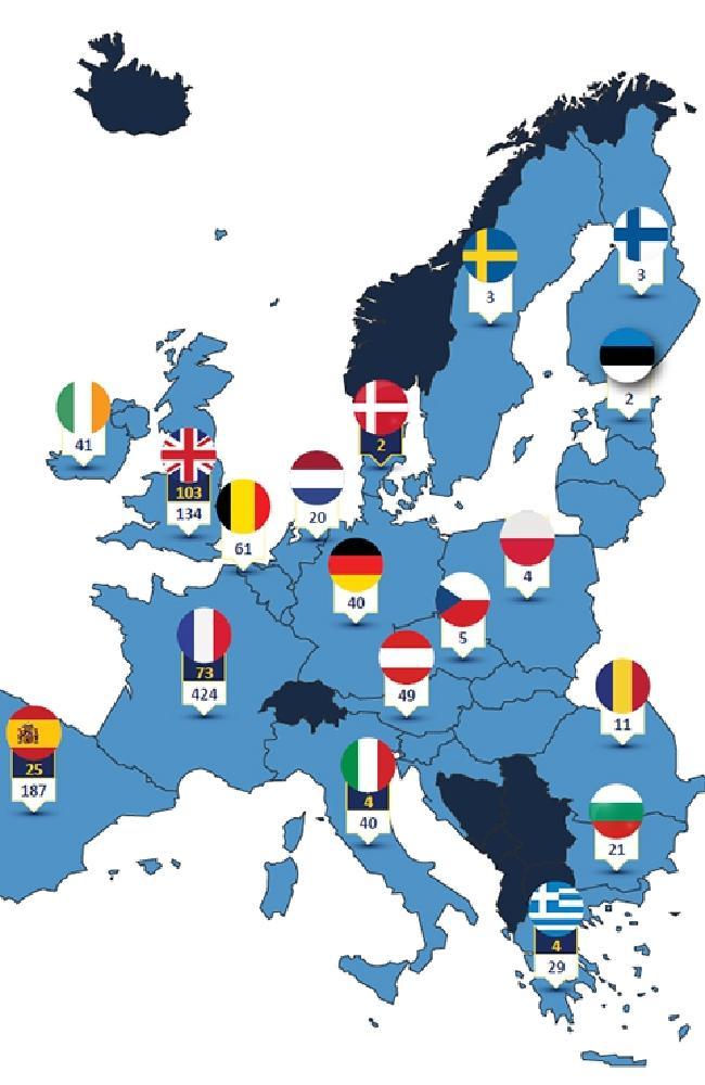 Terrorist attacks in Europe, 2015