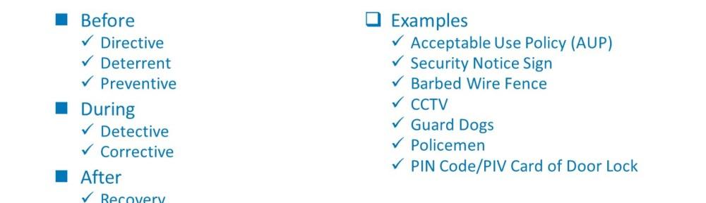 Types o Access Control