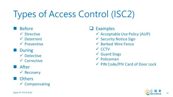 ISC2 Access Control Types