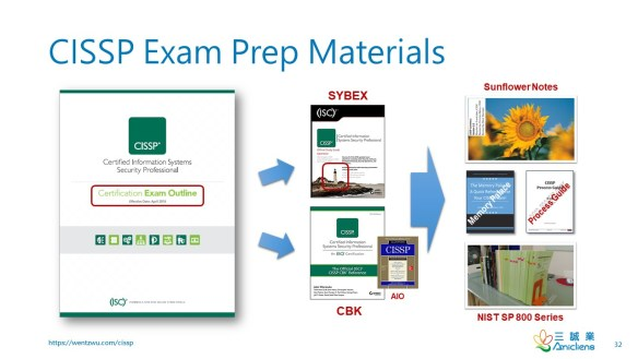 CISSP Exam Prep Materials