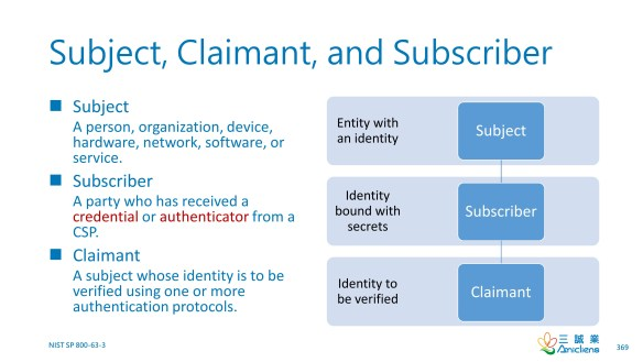 Subject, Claimant, and Subscriber