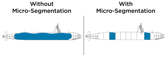 micro_segmentation_submarine