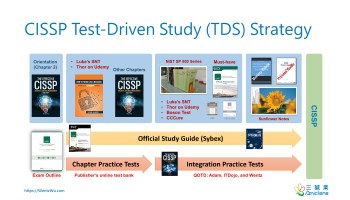 CISSP Test-Driven Study (TDS) Strategy