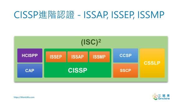 CISSP進階認證 - ISSAP, ISSEP, ISSMP