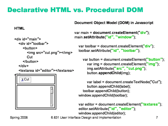 Declarative vs Imperative Programming