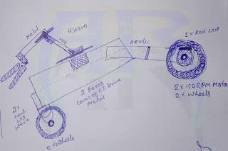 How_to_make_AndroBot_Andro_Root_Sourabh_Kumar